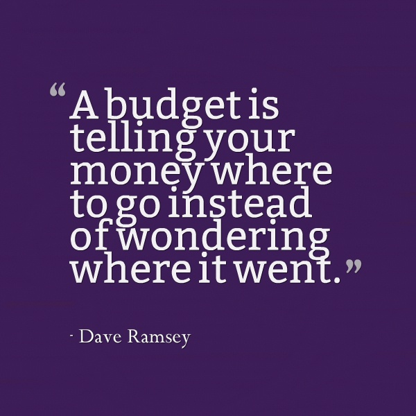 A Budget is telling your money where to go instead of wondering where it went quotation image